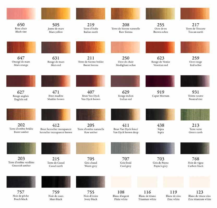 Comment obtenir couleur aubergine peinture for Peinture couleur aubergine